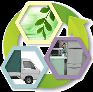 福岡市や北九州市など福岡県で不用品回収・粗大ごみ処分は福岡エコ1にお任せください!